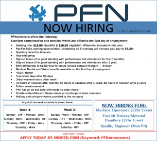 Machine Operators, Forklift Drivers/ Material Handlers, Quality Engineer